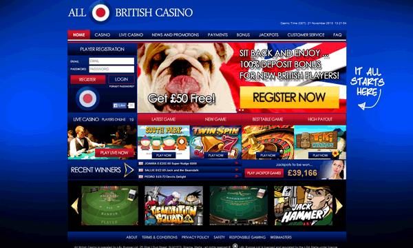 allbritish casino featured